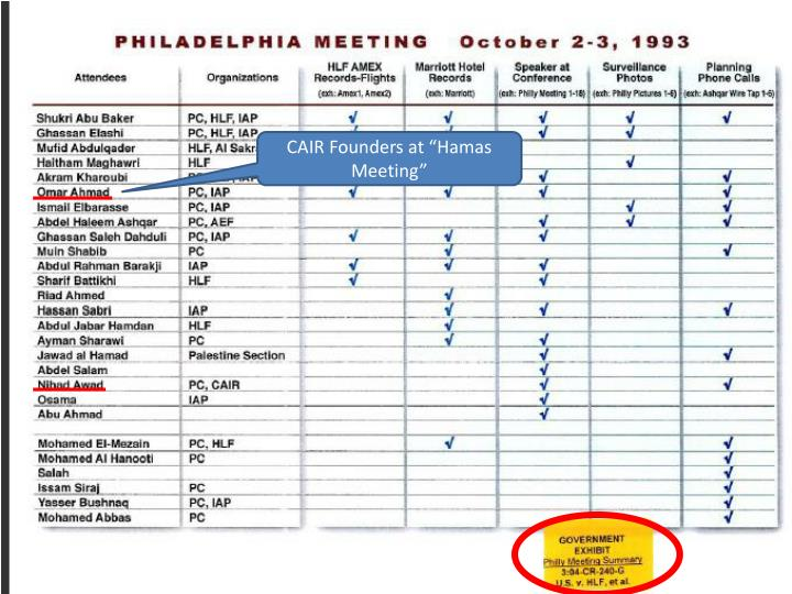 "CAIR Founders at ""Hamas Meeting"""