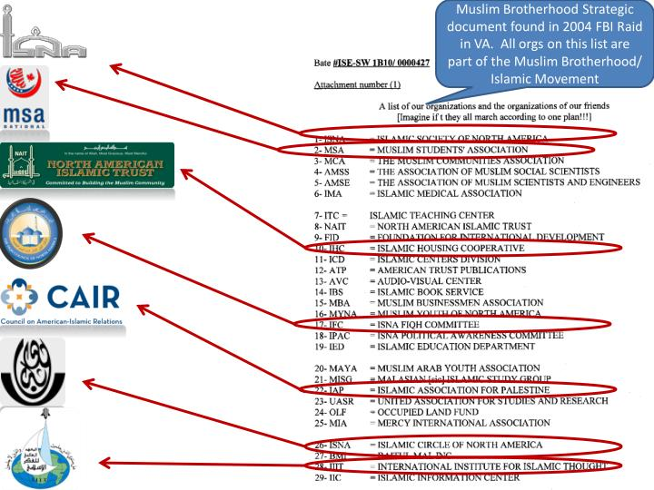 Muslim Brotherhood Strategic document found in 2004 FBI Raid in VA.  All orgs on this list are part of the Muslim Brotherhood/
