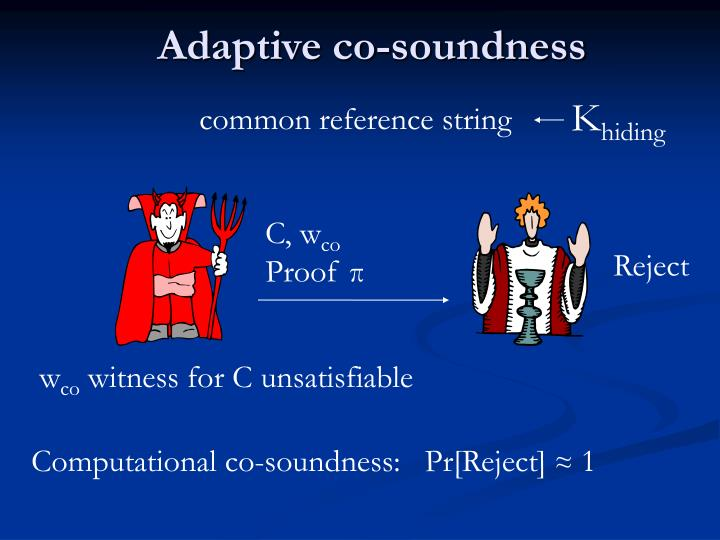 Adaptive co-soundness