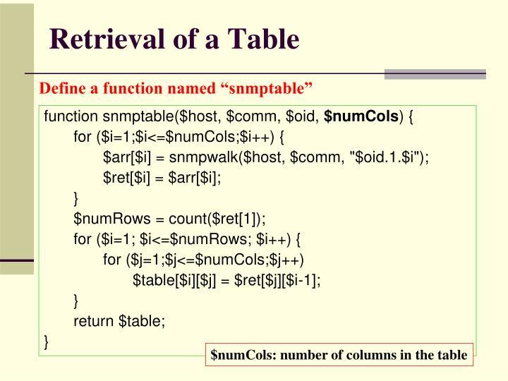 Retrieval of a Table
