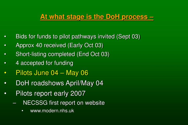 At what stage is the DoH process –