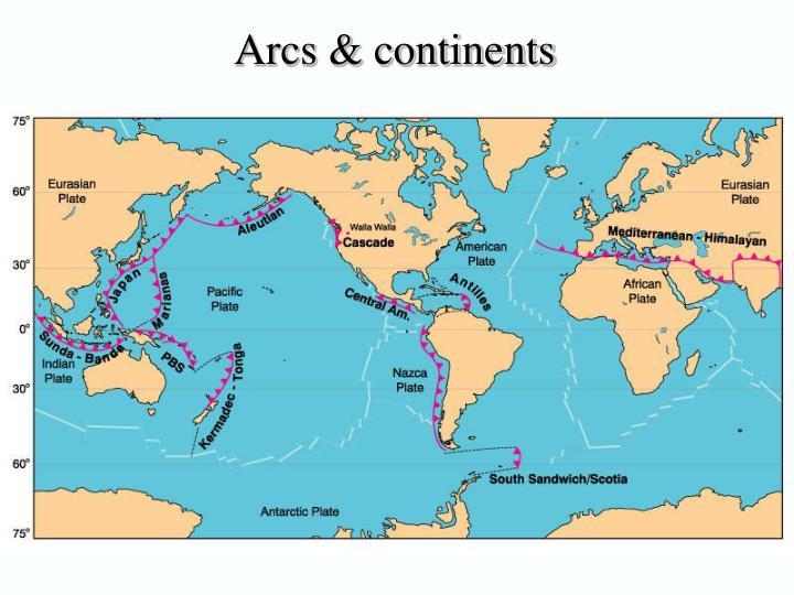 Arcs & continents