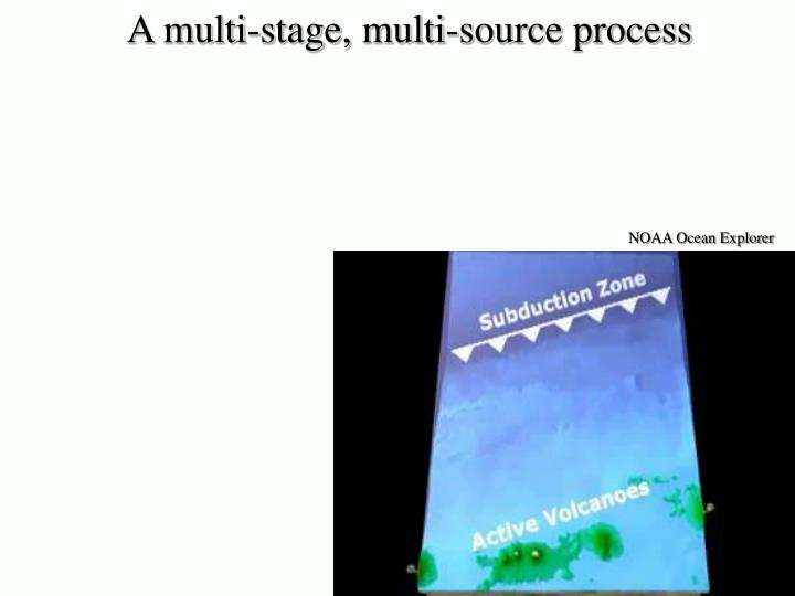 A multi-stage, multi-source process