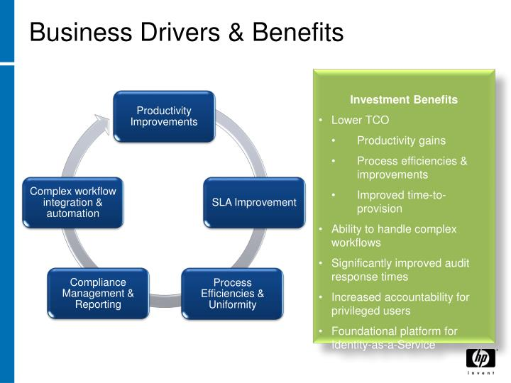 Business Drivers & Benefits