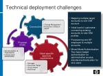 technical deployment challenges