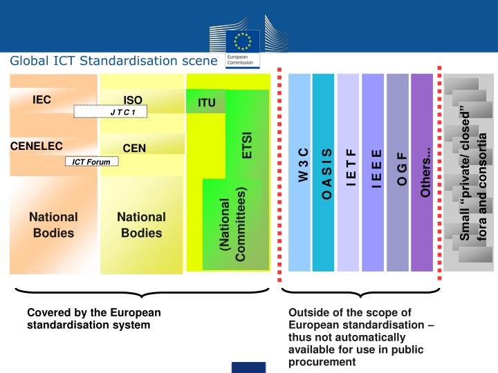 Global ict standardisation scene
