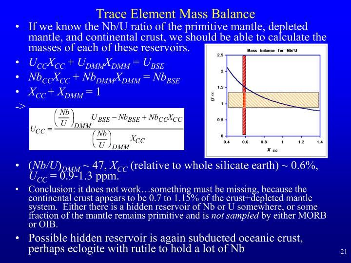 Trace Element Mass Balance