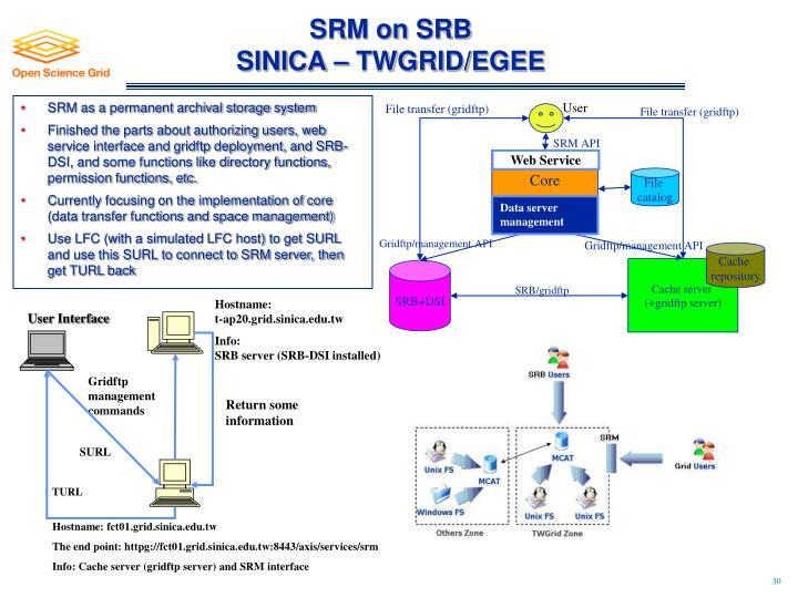SRM on SRB