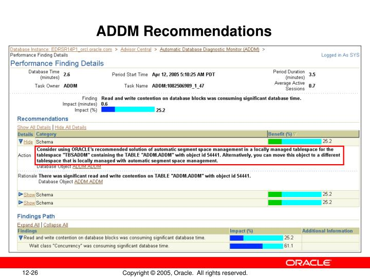 ADDM Recommendations