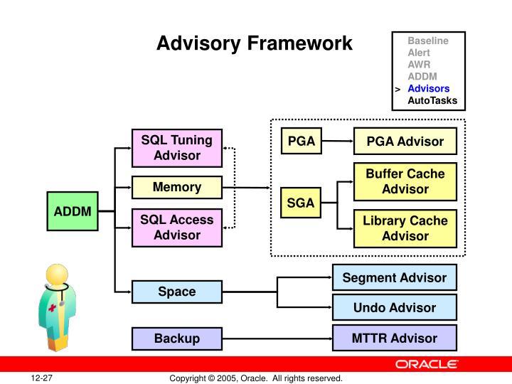 Advisory Framework