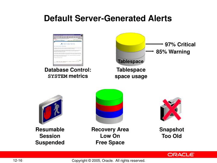 Default Server-Generated Alerts
