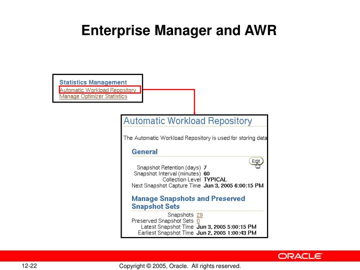Enterprise Manager and AWR