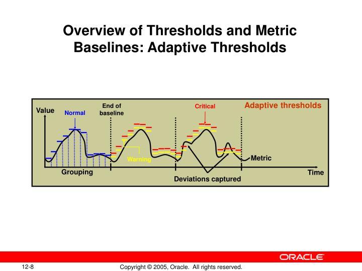 Adaptive thresholds