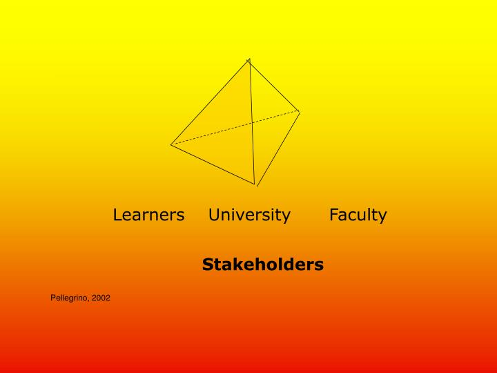 Learners    University	   Faculty