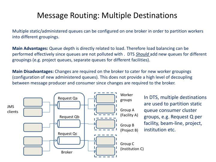 Message Routing: Multiple Destinations
