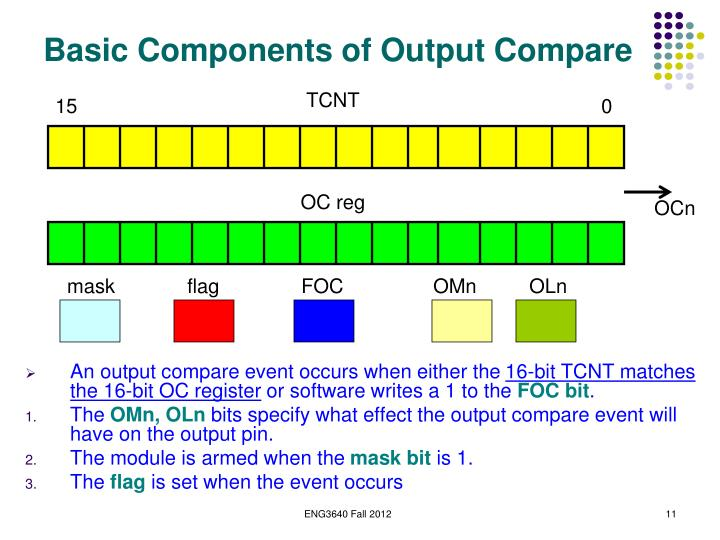 Basic Components of Output Compare
