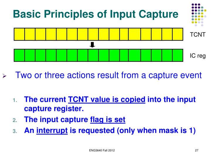 Basic Principles of Input Capture
