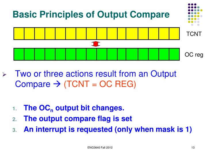 Basic Principles of Output Compare