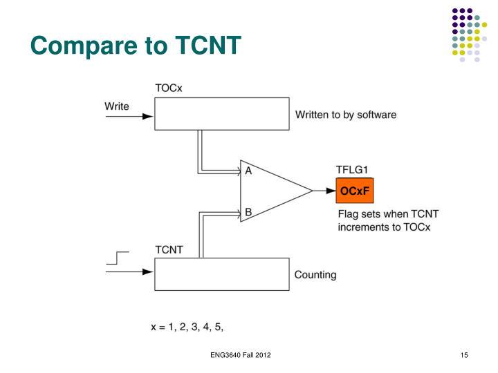Compare to TCNT