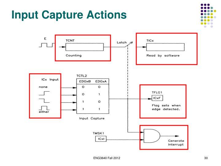Input Capture Actions