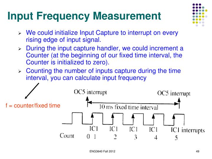 Input Frequency Measurement