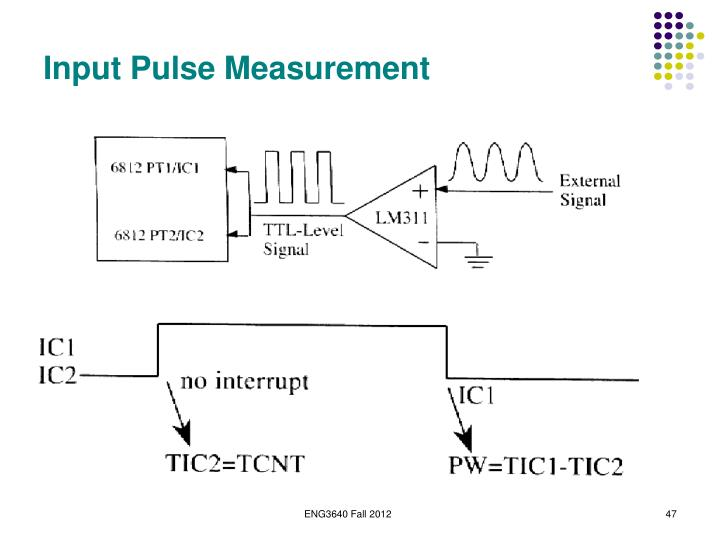 Input Pulse Measurement