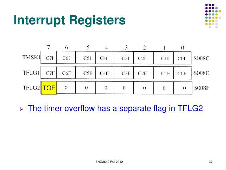 Interrupt Registers
