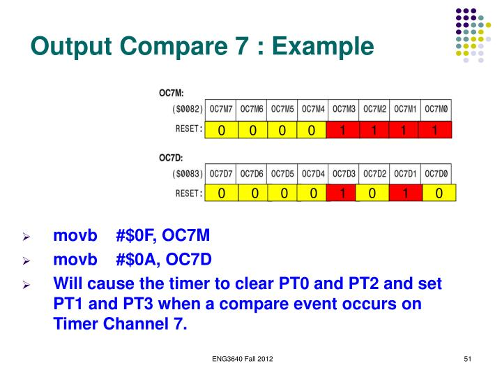 Output Compare 7 : Example