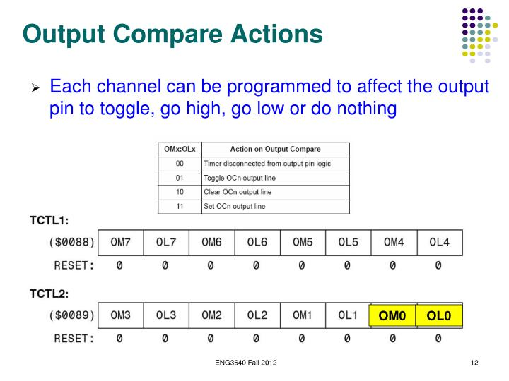 Output Compare Actions