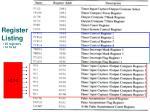 register listing 25 registers 10 16 bit