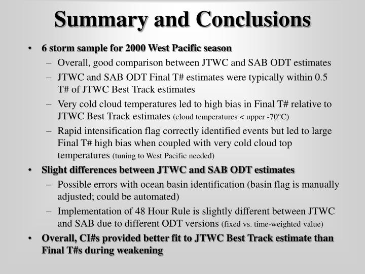 6 storm sample for 2000 West Pacific season