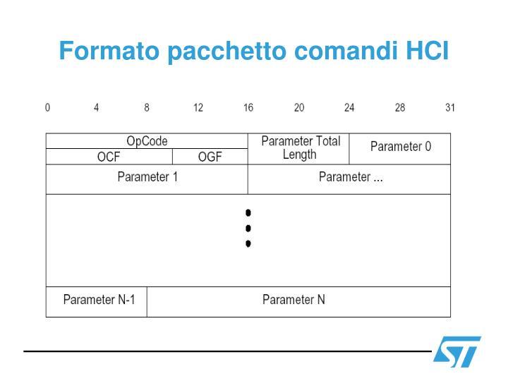 Formato pacchetto comandi HCI