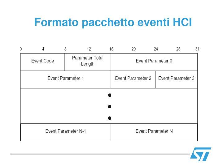Formato pacchetto eventi HCI