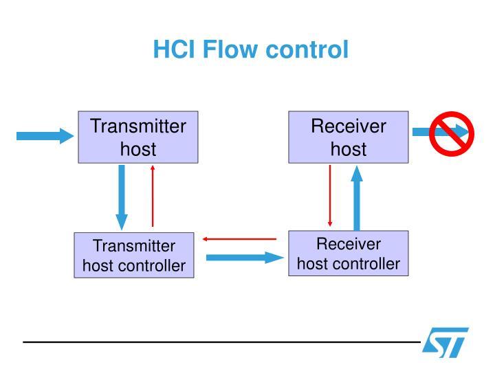 Transmitter host