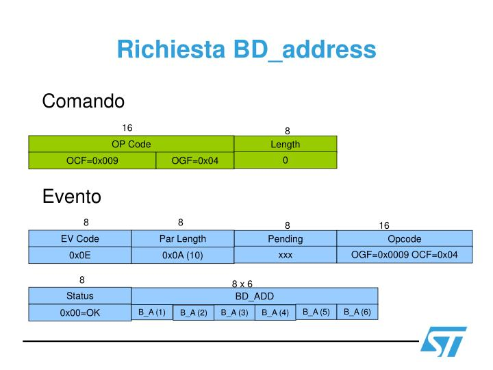 Richiesta BD_address