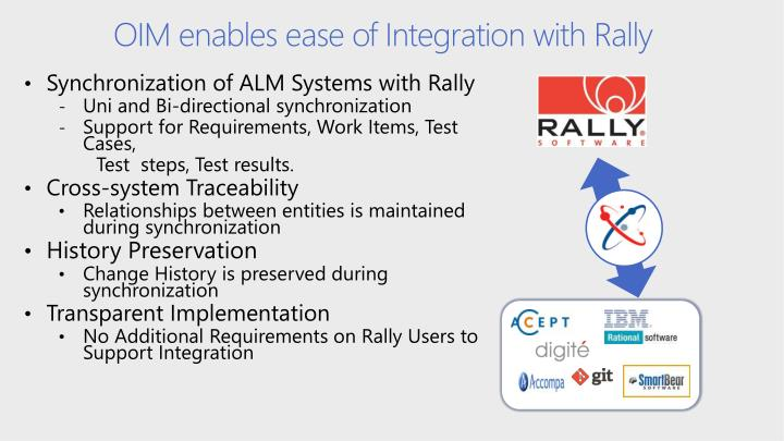 Oim enables ease of integration with rally