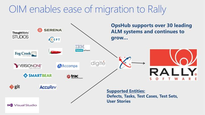 Oim enables ease of migration to rally