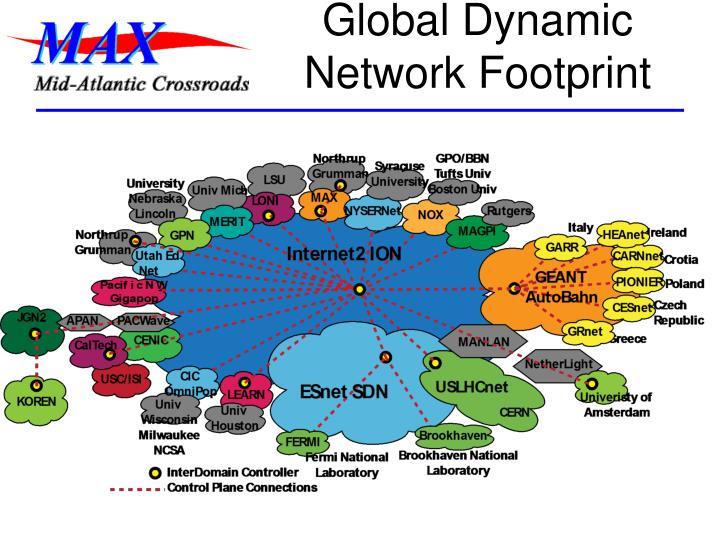Global Dynamic Network Footprint