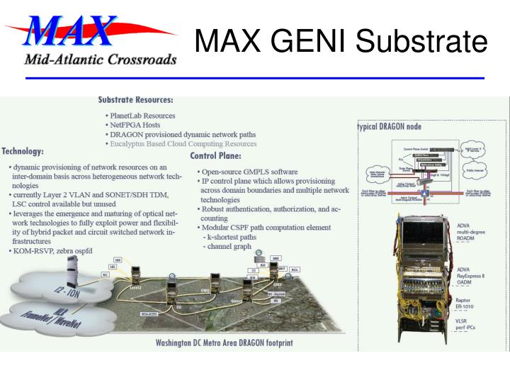 MAX GENI Substrate