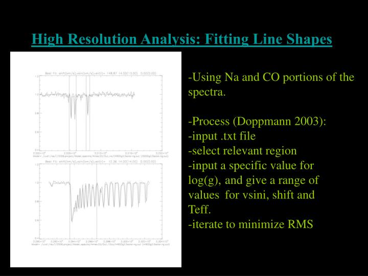 High Resolution Analysis: Fitting Line Shapes