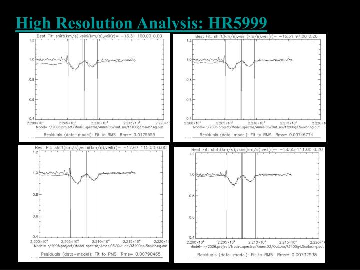 High Resolution Analysis: HR5999