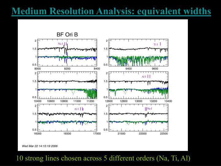 Medium Resolution Analysis: equivalent widths