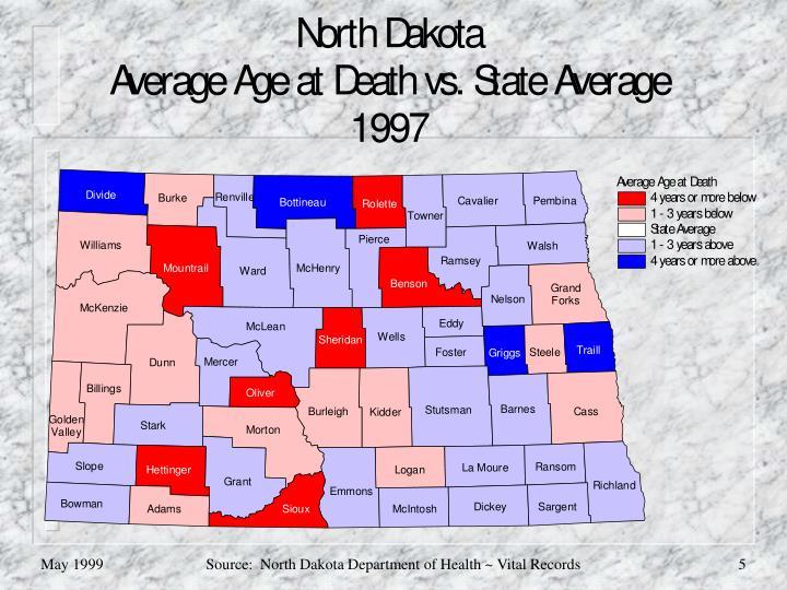 Source:  North Dakota Department of Health ~ Vital Records