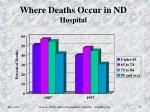 where deaths occur in nd hospital