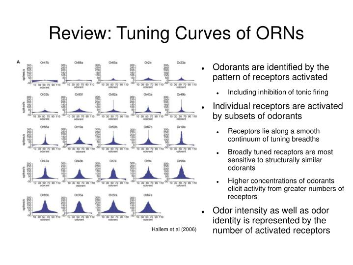 Review: Tuning Curves of ORNs