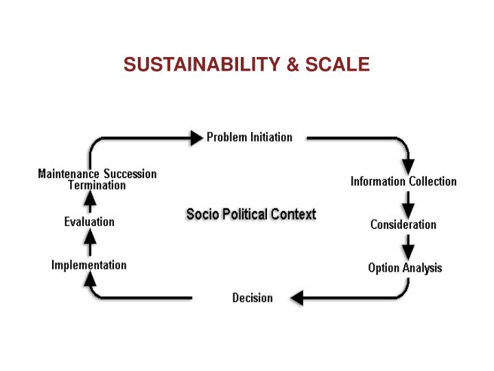 SUSTAINABILITY & SCALE