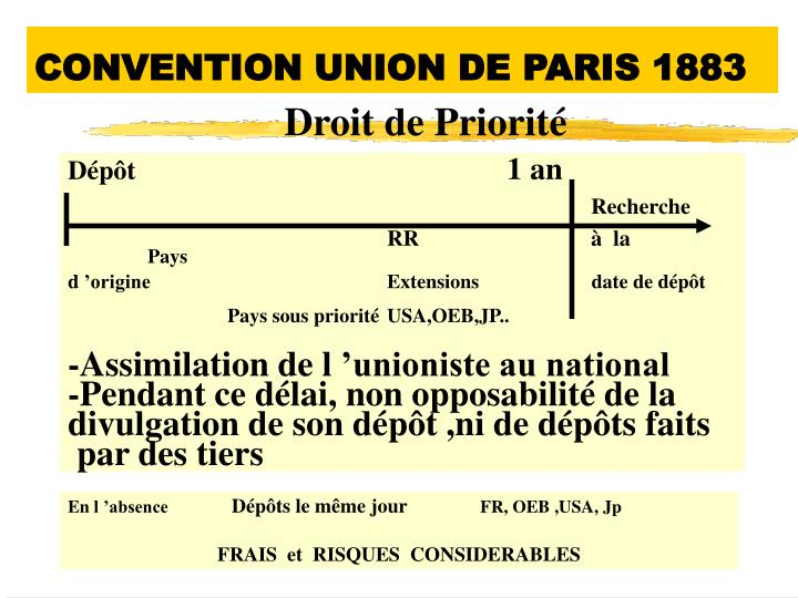 CONVENTION UNION DE PARIS