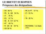 le brevet europeen fr quence des d signations