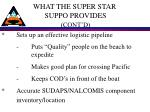 what the super star suppo provides cont d1