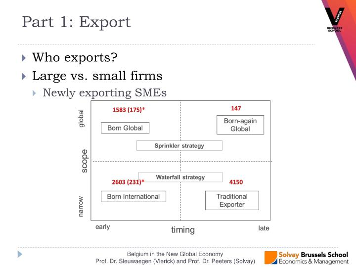Who exports?